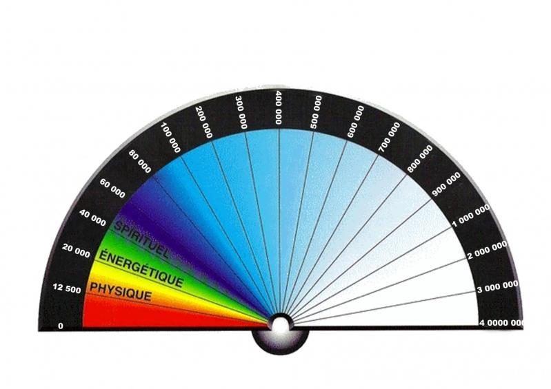Biometre bovis 0 a 4000000